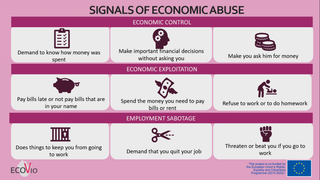 Infographic in English showing signals of economic abuse.